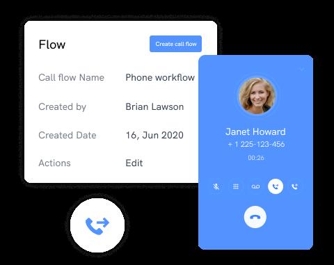 Forward calls