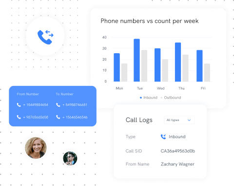 manage-customer-calls